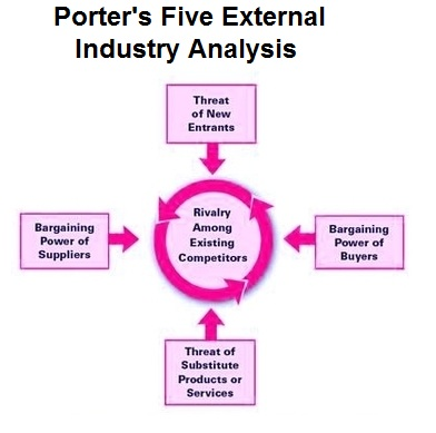porters-five