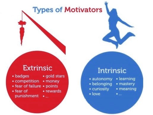 "motivation vs employee performance 2 abstract the main purpose of this study was to"" assess the role of work motivation on employee performance"" this study in an assessment of this purpose used."