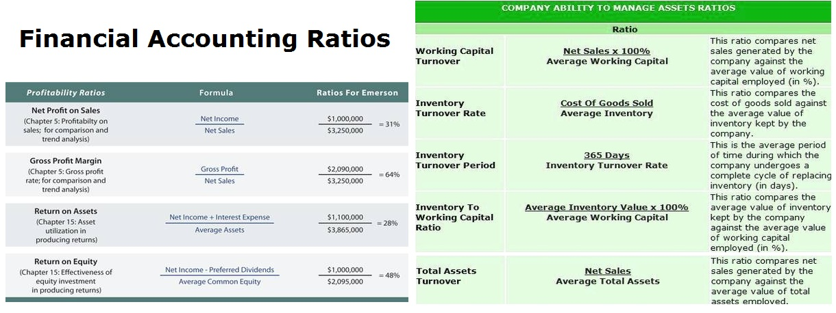 accounting-ratios