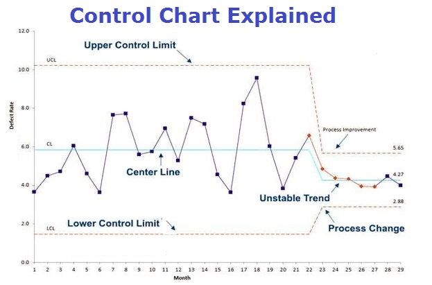 control-chart-example